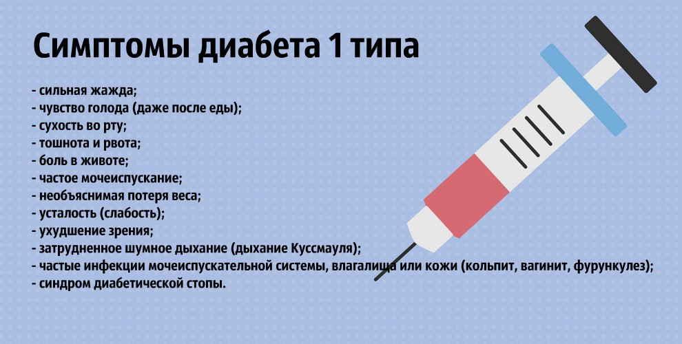 Диабет 1 и 2 типа какой опаснее