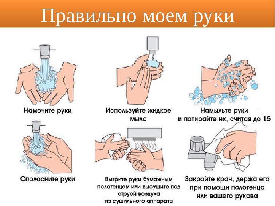 Как выбрать мыло для домашнего использования? Правила выбора мыла