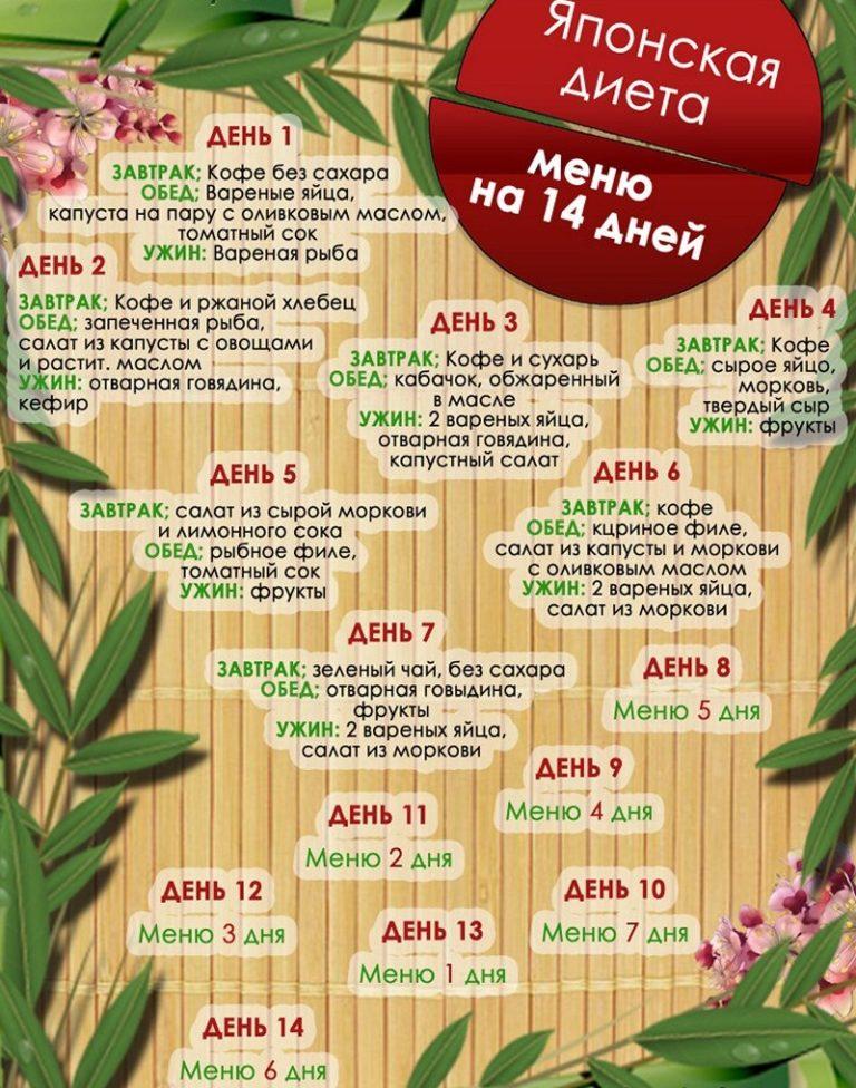 Рецепты Диеты 14 Дней. Диета на 2 недели